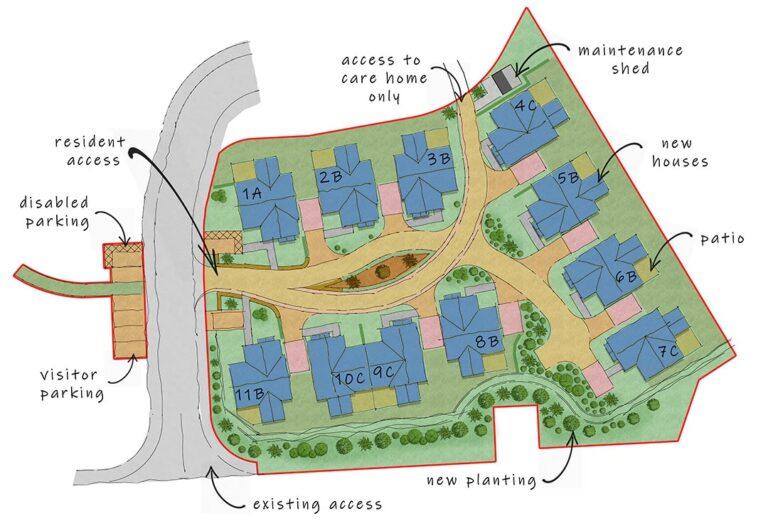 Parklands Developments Ltd. Later Life Living Village, Milton of Leys